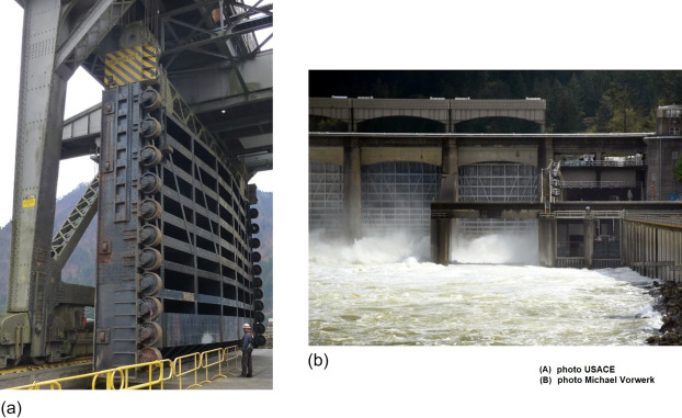 Spillway Gates An Overview Sciencedirect Topics