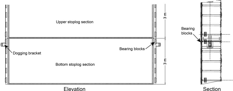 Reaction Force - an overview   ScienceDirect Topics