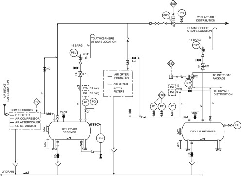 Utility Flow Diagram - an overview | ScienceDirect Topics on scheming definition, sclerotic definition, philippic definition, schmaltzy definition, ic definition, sybaritic definition, sublimate definition, fasces definition, saturnine definition, schismatic definition, scintillate definition, pictorial definition, construction document definition, parallel circuit definition, p&id definition, scrimmage definition, fuse definition, amperage definition, scintilla definition, scutcheon definition,