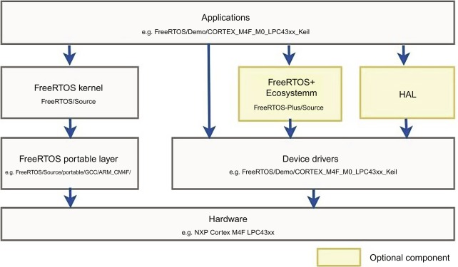 Open-Source Software - ScienceDirect