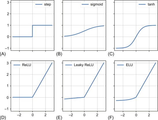 Machine Learning at the Edge - ScienceDirect