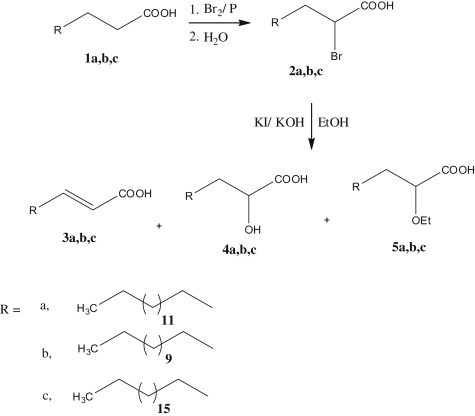 chemistry of long chain α β unsaturated fatty acid and reactions