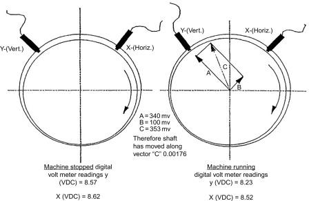 tilting pad journal bearing - an overview | ScienceDirect Topics