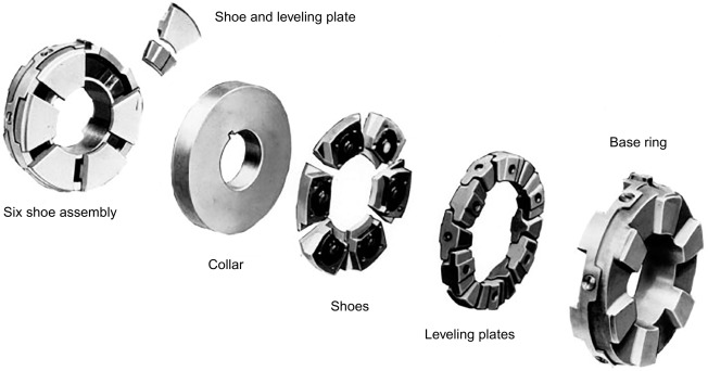 Thrust Bearings - an overview | ScienceDirect Topics