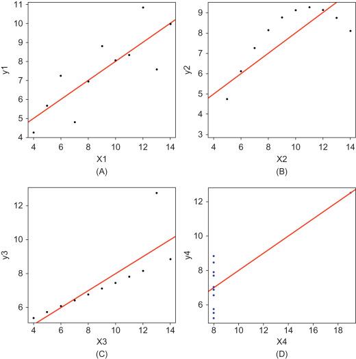Data Analytics: Fundamentals - ScienceDirect