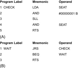 Assembly Language Program - an overview | ScienceDirect Topics