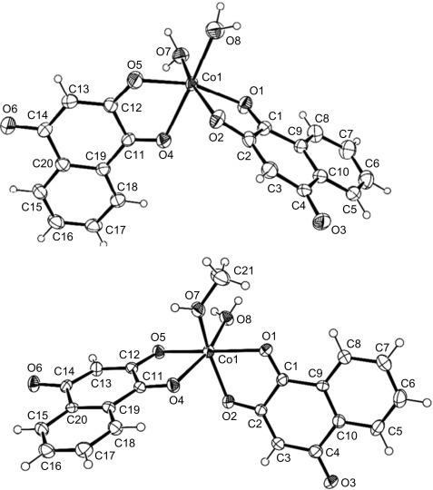 Direct Electrochemical Synthesis Of Metal Complexes