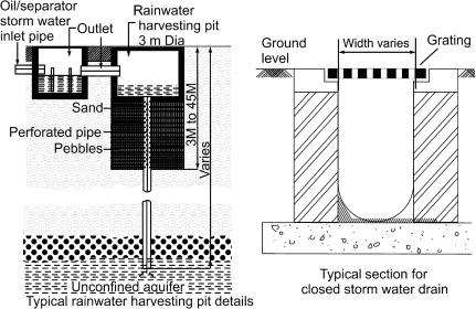 Rainwater Harvesting - an overview | ScienceDirect Topics