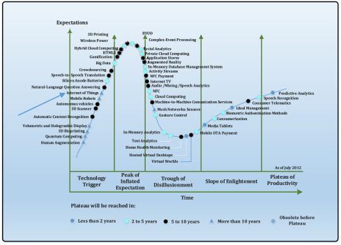 IoT - an overview | ScienceDirect Topics