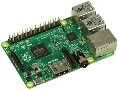 Raspberry Pi - an overview | ScienceDirect Topics
