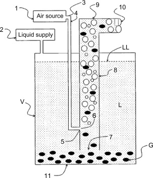 Rotodynamic Pump - an overview | ScienceDirect Topics