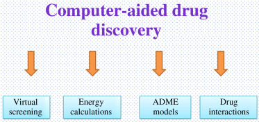 Computer Aided Drug Design An Overview Sciencedirect Topics