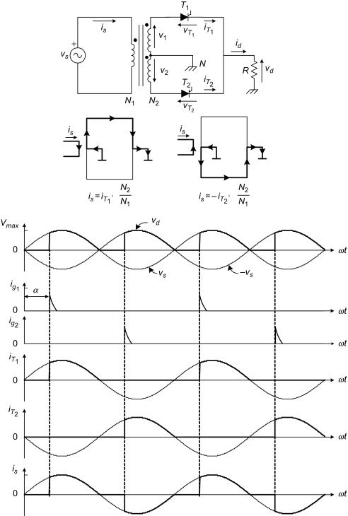 Half Wave Rectifier - an overview   ScienceDirect Topics