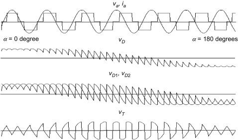 Half Wave Rectifier - an overview | ScienceDirect Topics