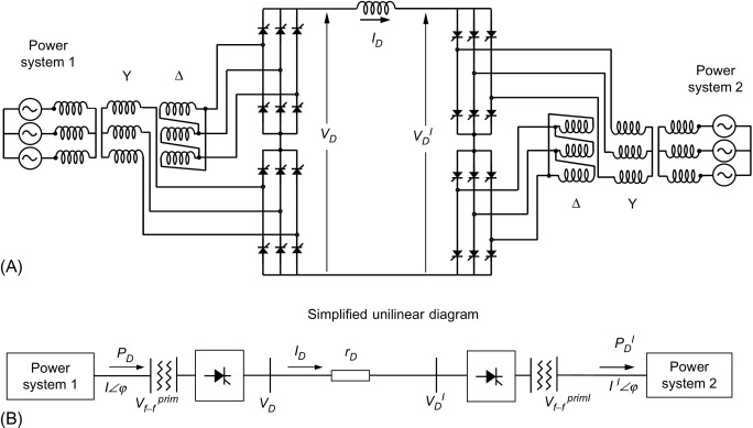 high-voltage direct current - an overview | ScienceDirect Topics