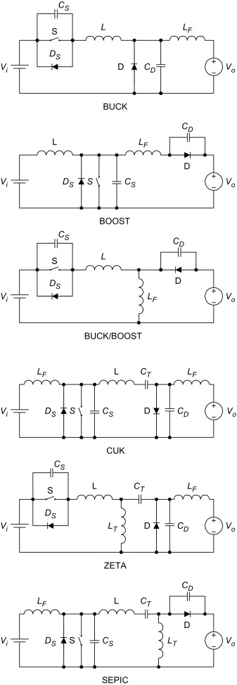 Resonant and Soft-Switching Converters - ScienceDirect