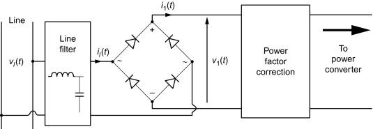 Power Factor Correction Circuits - ScienceDirect