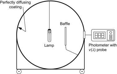 Discharge Lamp - an overview | ScienceDirect Topics on