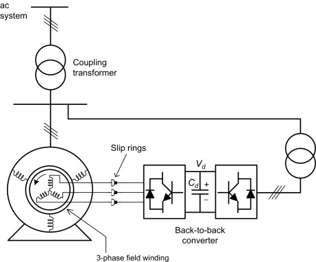 3 Phase Wiring A Condenser - Wiring Diagrams