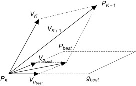 particle swarm optimization - an overview | ScienceDirect Topics