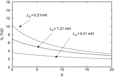 Equivalent Impedance - an overview | ScienceDirect Topics