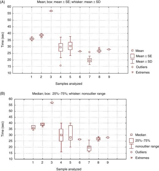 Bioactive Peptides As Functional Food Ingredients