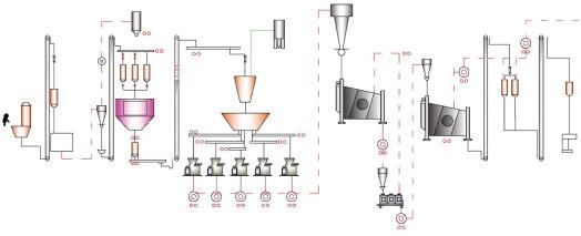 Development of gamma-aminobutyric acid–enriched germinated