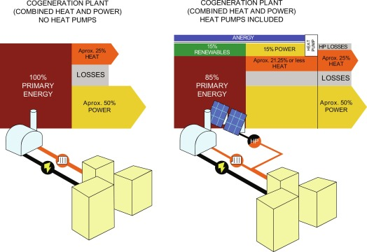 Steam Power Plant - an overview | ScienceDirect Topics