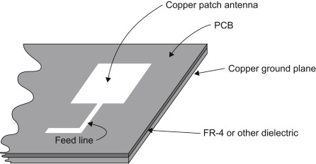 Patch Antenna - an overview | ScienceDirect Topics