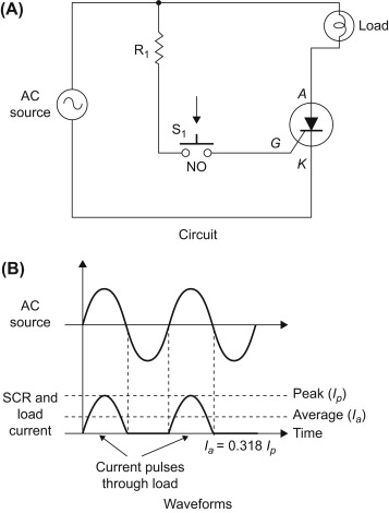 Switching Circuits - an overview | ScienceDirect Topics