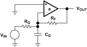 Stray Capacitance - an overview | ScienceDirect Topics