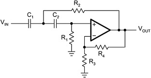 High Pass Filters - an overview | ScienceDirect Topics