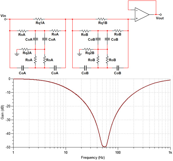 Bandpass Filter - an overview | ScienceDirect Topics