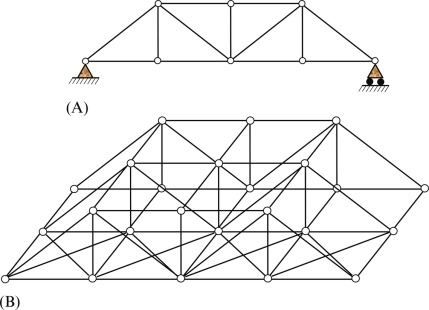 Trusses An Overview ScienceDirect Topics