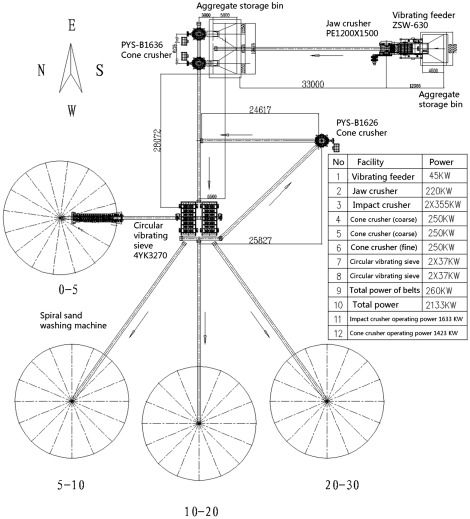 Cone Crusher - an overview | ScienceDirect Topics