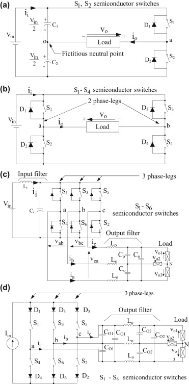Power Electronic Converter - an overview | ScienceDirect Topics
