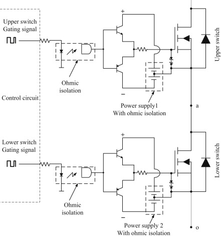 Gate Drive Circuit - an overview | ScienceDirect Topics