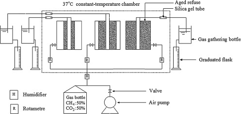 Exhaust Pipe - an overview | ScienceDirect Topics