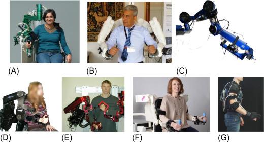 Exoskeleton (Robotics) - an overview | ScienceDirect Topics
