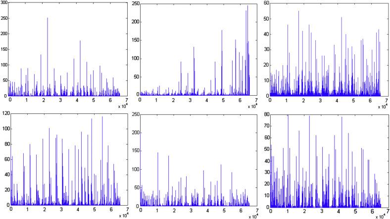 Decimal Integer - an overview | ScienceDirect Topics