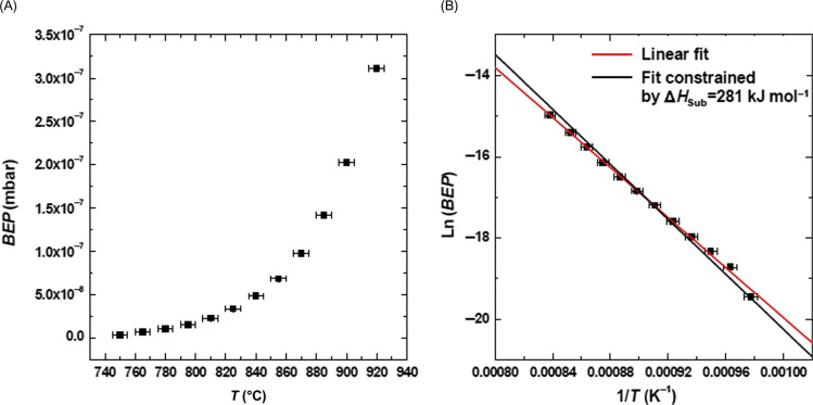 Ionization Gauge - an overview | ScienceDirect Topics