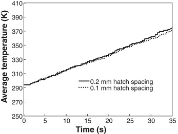 Hatches - an overview | ScienceDirect Topics