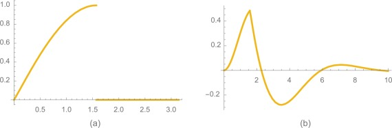 Inverse Laplace Transform - an overview | ScienceDirect Topics