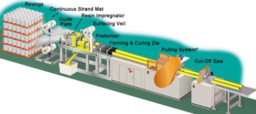 Composite Insulator - an overview | ScienceDirect Topics