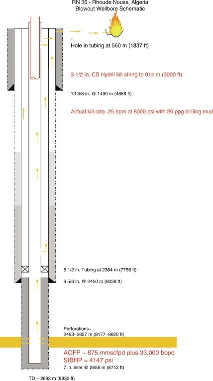 Liner Hanger - an overview | ScienceDirect Topics on