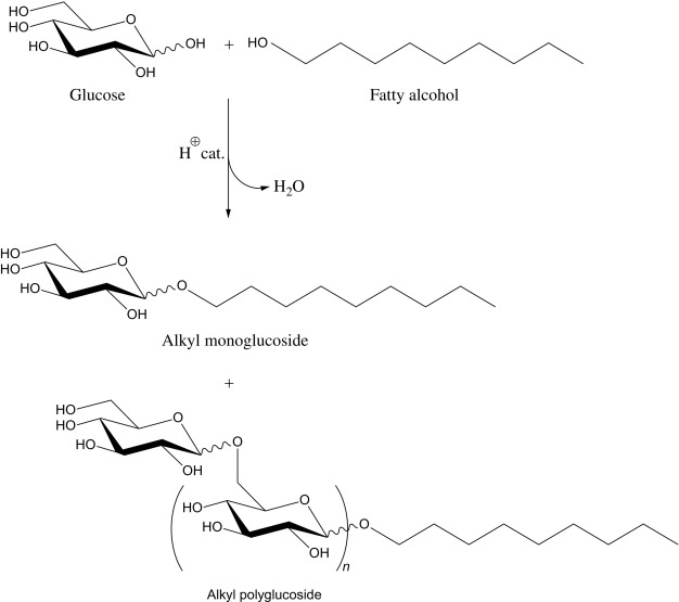 Synthesis of Alkyl Polyglycosides From Glucose and Xylose for Biobased  Surfactants: Synthesis, Properties, and Applications - ScienceDirect