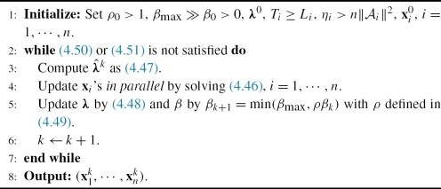 Alternating Direction Method of Multipliers - an overview