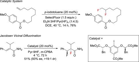 Emerging fluorination methods in organic chemistry relevant ... on