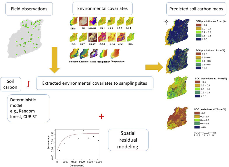 Catchment Scale - an overview | ScienceDirect Topics