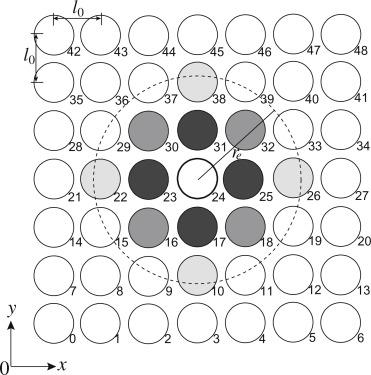 Fluid Density - an overview | ScienceDirect Topics